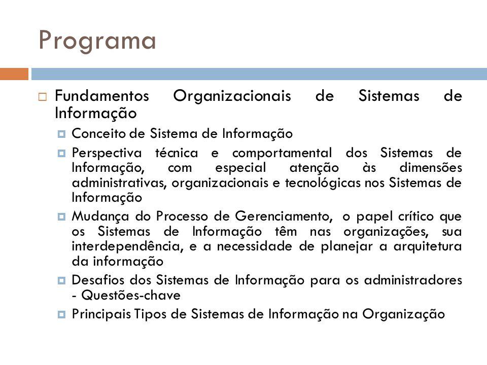 Programa Fundamentos Organizacionais de Sistemas de Informação Conceito de Sistema de Informação Perspectiva técnica e comportamental dos Sistemas de