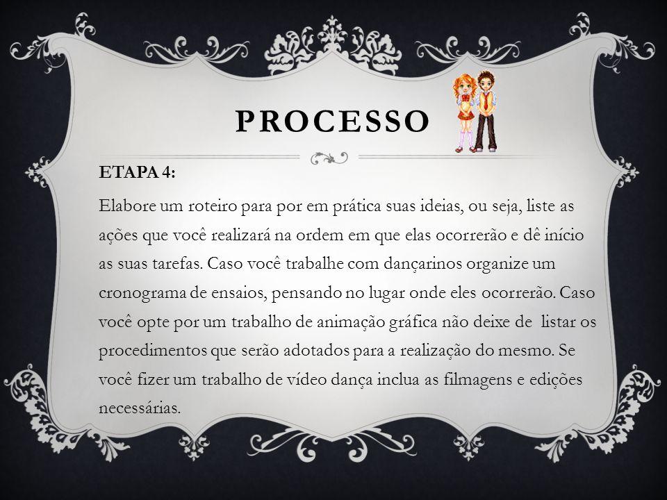 PROCESSO ETAPA 4: Elabore um roteiro para por em prática suas ideias, ou seja, liste as ações que você realizará na ordem em que elas ocorrerão e dê i