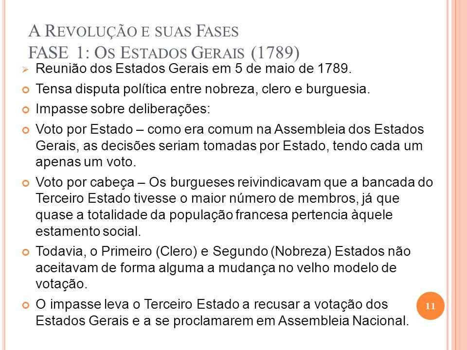 A R EVOLUÇÃO E SUAS F ASES FASE 1: O S E STADOS G ERAIS (1789) Reunião dos Estados Gerais em 5 de maio de 1789. Tensa disputa política entre nobreza,