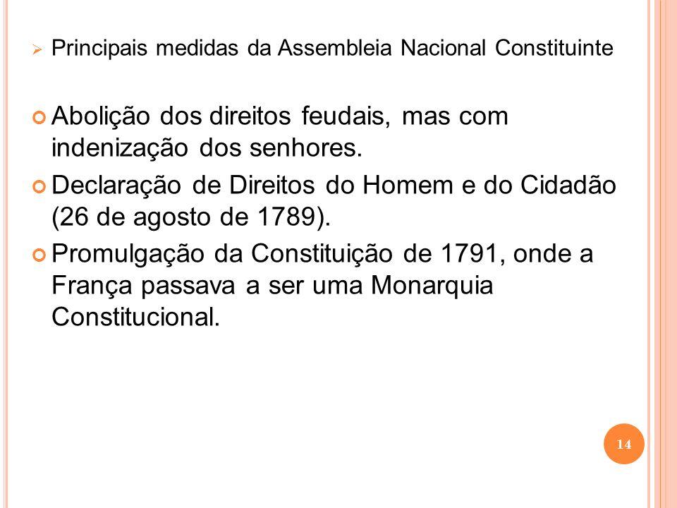 Principais medidas da Assembleia Nacional Constituinte Abolição dos direitos feudais, mas com indenização dos senhores. Declaração de Direitos do Home