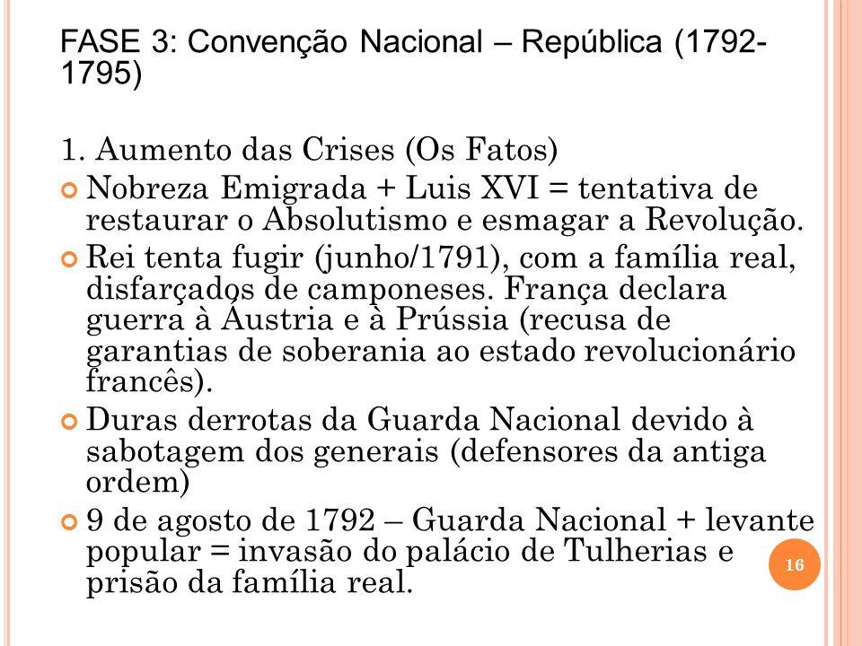 FASE 3: Convenção Nacional – República (1792- 1795) 1. Aumento das Crises (Os Fatos) Nobreza Emigrada + Luis XVI = tentativa de restaurar o Absolutism