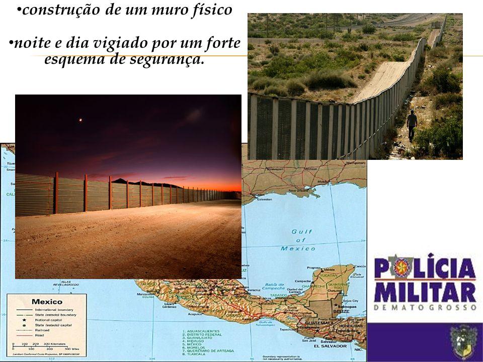 Fronteira E.U.A. X México