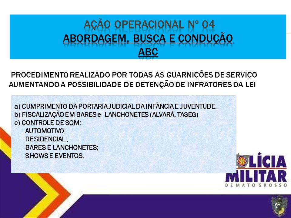 PALESTRAS DIFUSÃO DO NUMERO DO CELULAR FUNCIONAL DENÚNCIAS REALIZAÇÃO DO POLICIAMENTO CONTRIBUI PARA O MAPEAMENTO CRIMINOLÓGICO EFETIVA INTERAÇÃO CR VIII/SOCIEDADE CONTATO DIRETO COM OS COMANDANTES DA REGIONAL MAIOR CONTROLE DOS PROBLEMAS DA COMUNIDADE