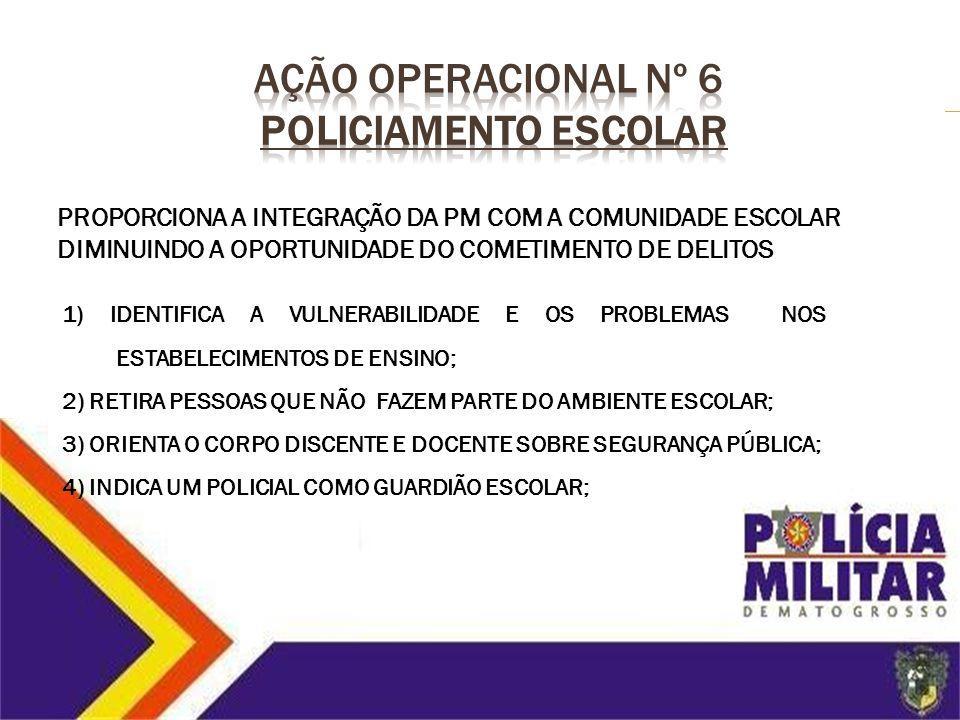 POLUIÇÃO SONORA É CRIME AMBIENTAL Lei 9.605/98