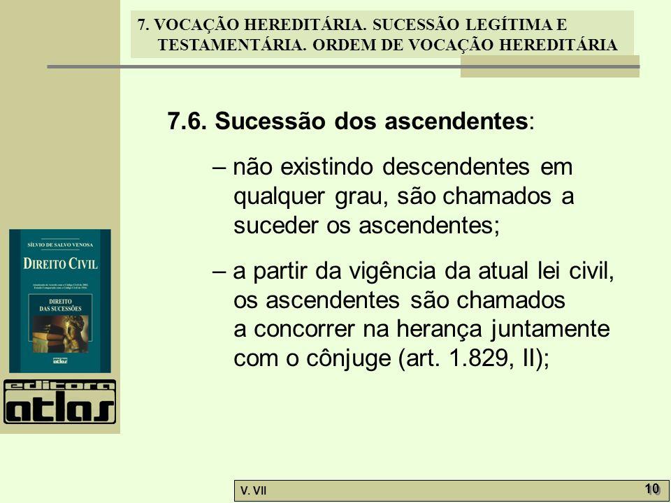 7. VOCAÇÃO HEREDITÁRIA. SUCESSÃO LEGÍTIMA E TESTAMENTÁRIA. ORDEM DE VOCAÇÃO HEREDITÁRIA V. VII 10 7.6. Sucessão dos ascendentes: – não existindo desce