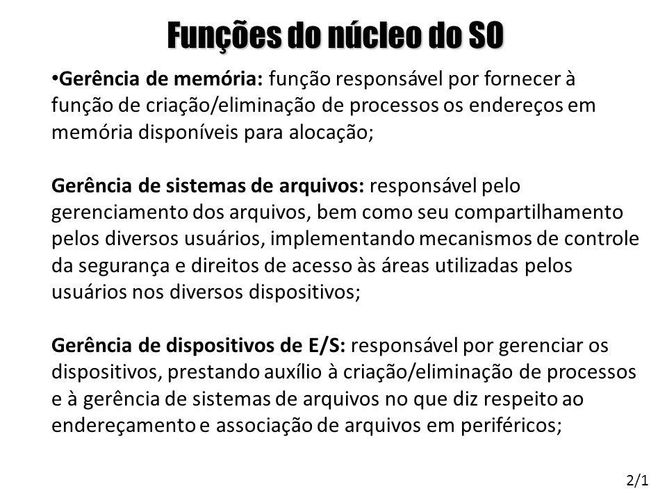 Funções do núcleo do SO Gerência de memória: função responsável por fornecer à função de criação/eliminação de processos os endereços em memória dispo