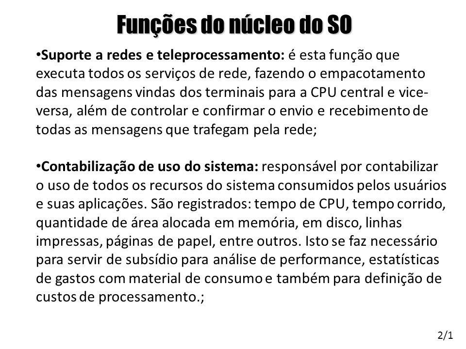Funções do núcleo do SO Suporte a redes e teleprocessamento: é esta função que executa todos os serviços de rede, fazendo o empacotamento das mensagen