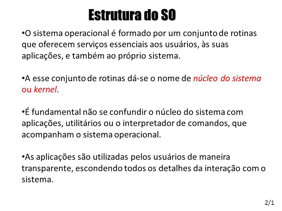 Estrutura do SO O sistema operacional é formado por um conjunto de rotinas que oferecem serviços essenciais aos usuários, às suas aplicações, e também