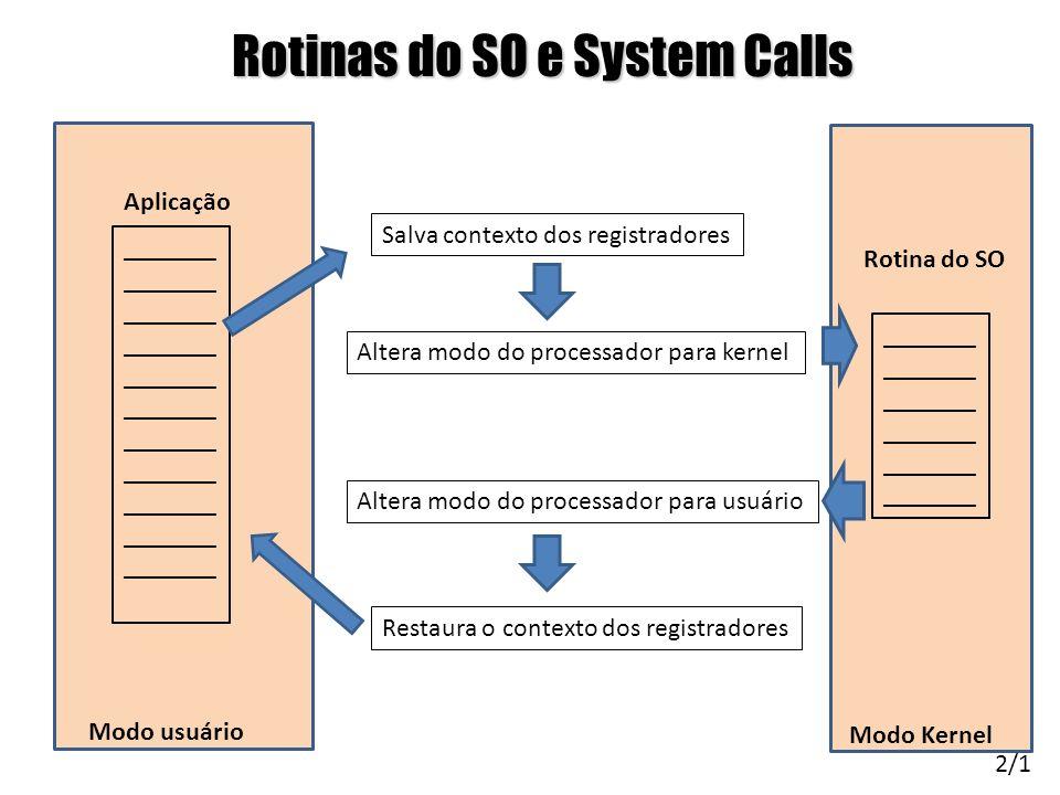 Modo Kernel Rotinas do SO e System Calls 2/1 _______ Salva contexto dos registradores Altera modo do processador para kernel Altera modo do processado