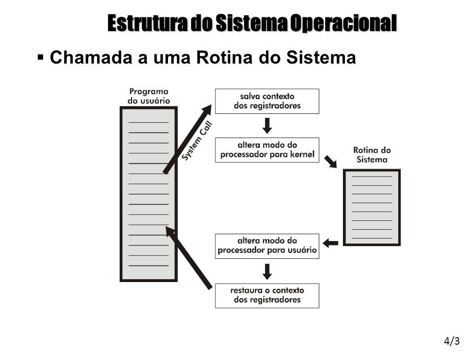 Arquitetura de Sistemas Operacionais – Machado/Maia Estrutura do Sistema Operacional Chamada a uma Rotina do Sistema 4/3