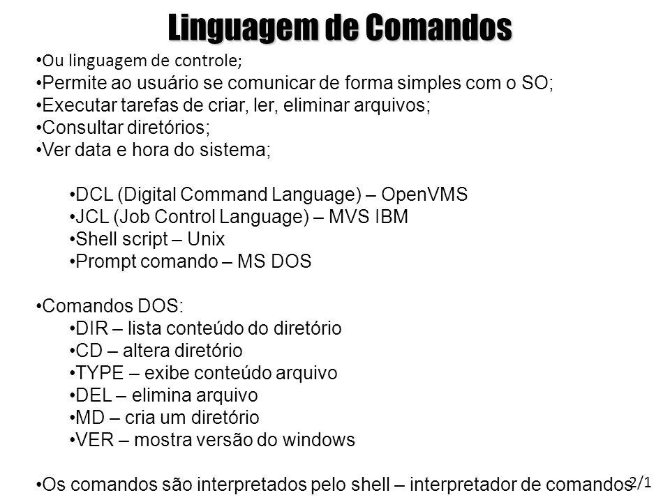 Linguagem de Comandos Ou linguagem de controle; Permite ao usuário se comunicar de forma simples com o SO; Executar tarefas de criar, ler, eliminar ar
