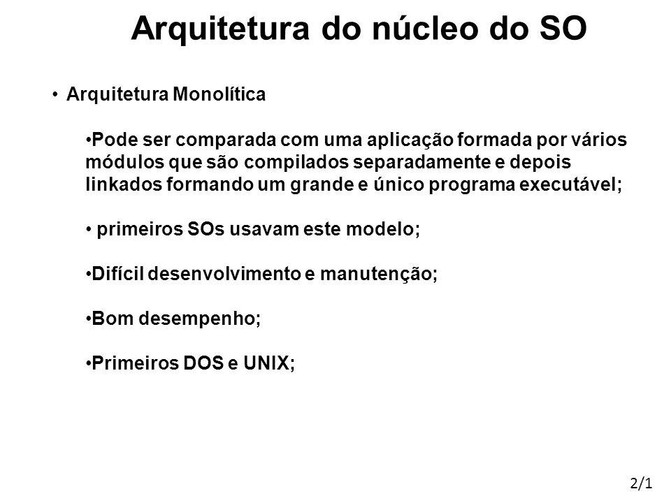 Arquitetura do núcleo do SO Arquitetura Monolítica Pode ser comparada com uma aplicação formada por vários módulos que são compilados separadamente e