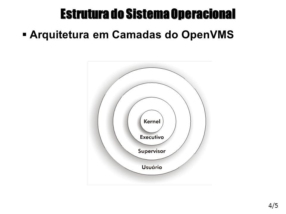 Arquitetura de Sistemas Operacionais – Machado/Maia Estrutura do Sistema Operacional Arquitetura em Camadas do OpenVMS 4/5