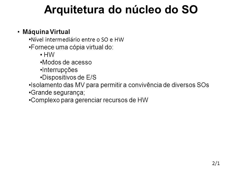 Arquitetura do núcleo do SO Máquina Virtual Nível intermediário entre o SO e HW Fornece uma cópia virtual do: HW Modos de acesso Interrupções Disposit