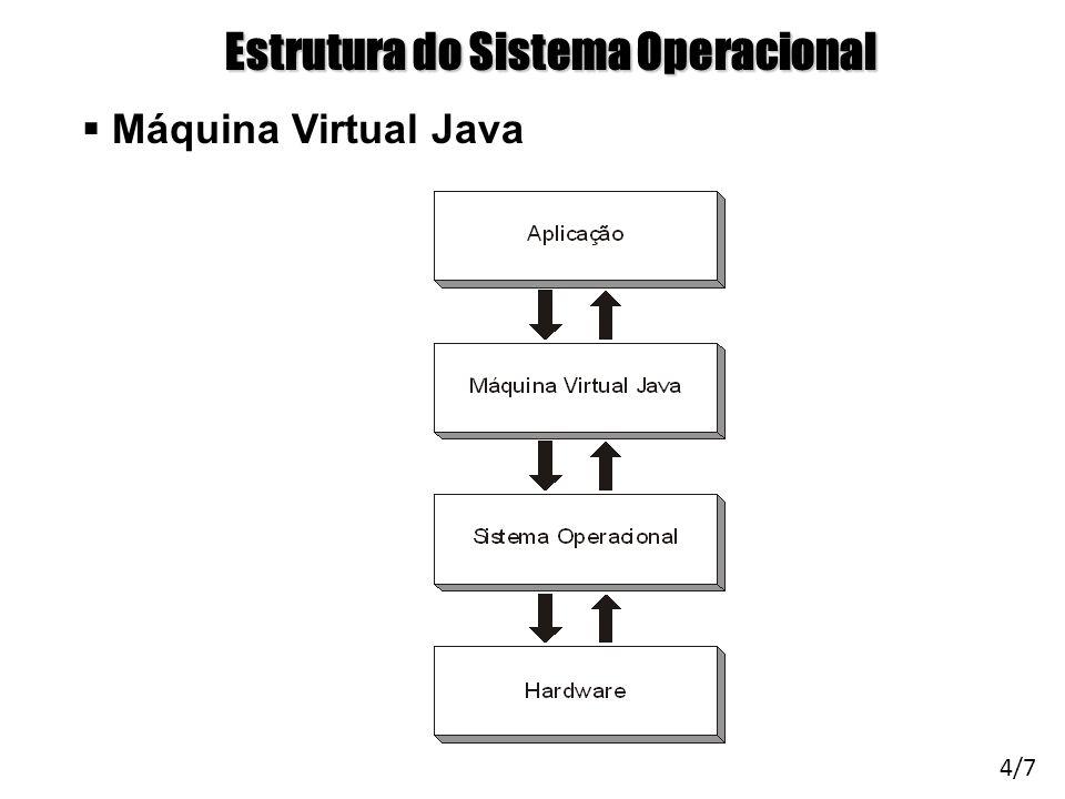 Estrutura do Sistema Operacional Máquina Virtual Java 4/7