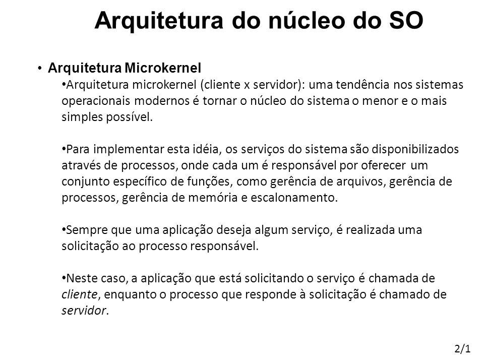 Arquitetura do núcleo do SO Arquitetura Microkernel Arquitetura microkernel (cliente x servidor): uma tendência nos sistemas operacionais modernos é t