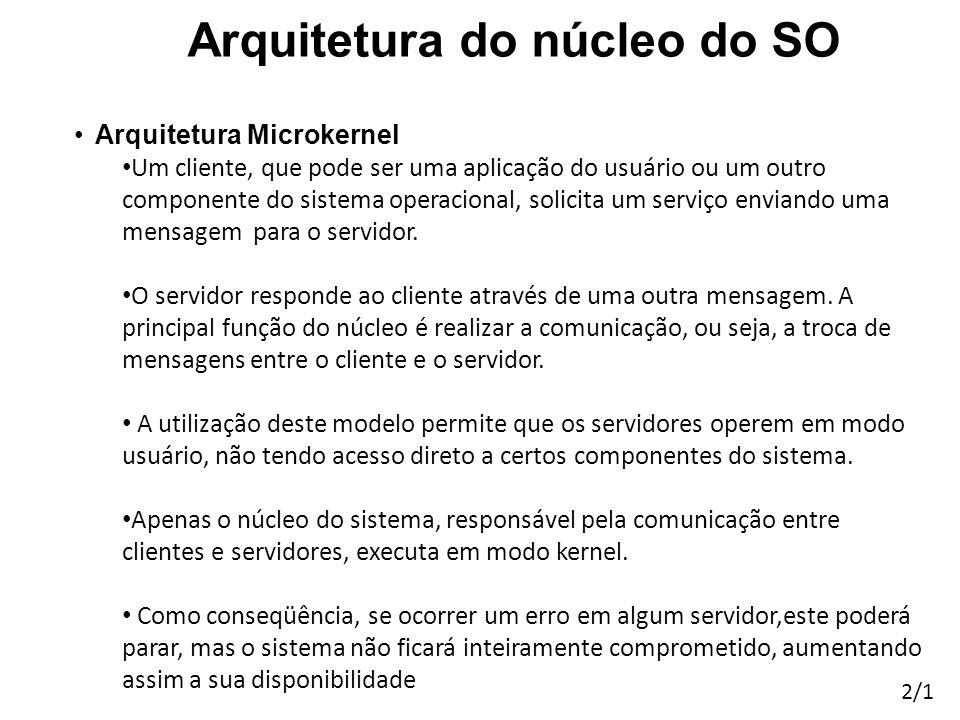 Arquitetura do núcleo do SO Arquitetura Microkernel Um cliente, que pode ser uma aplicação do usuário ou um outro componente do sistema operacional, s