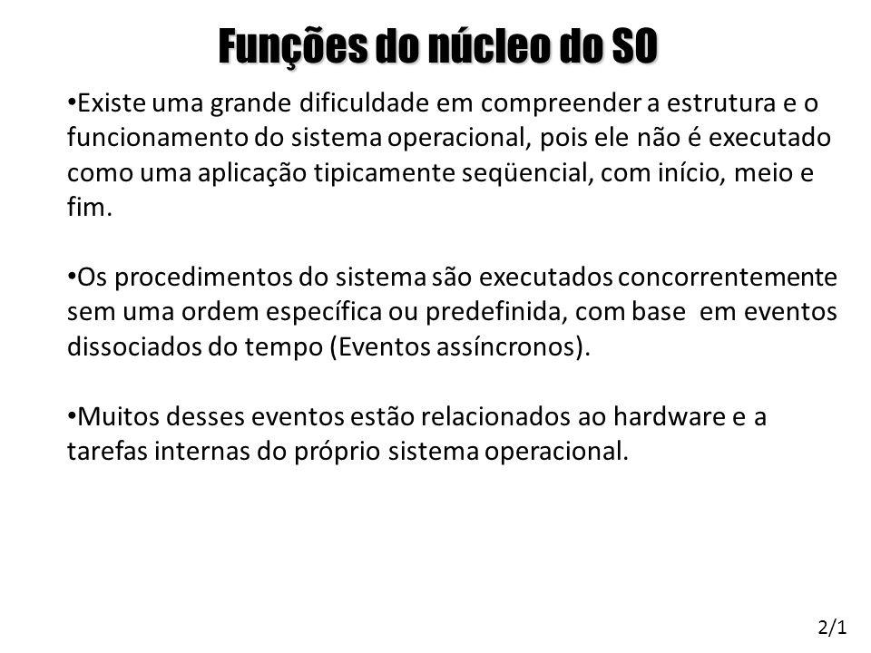 Funções do núcleo do SO Existe uma grande dificuldade em compreender a estrutura e o funcionamento do sistema operacional, pois ele não é executado co