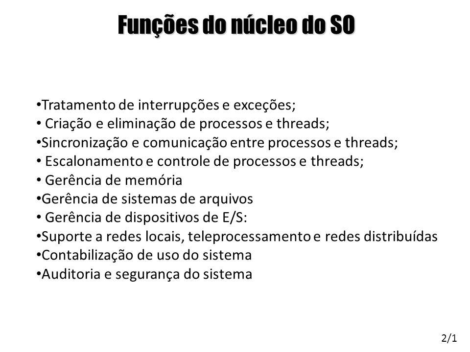 Funções do núcleo do SO Tratamento de interrupções e exceções; Criação e eliminação de processos e threads; Sincronização e comunicação entre processo