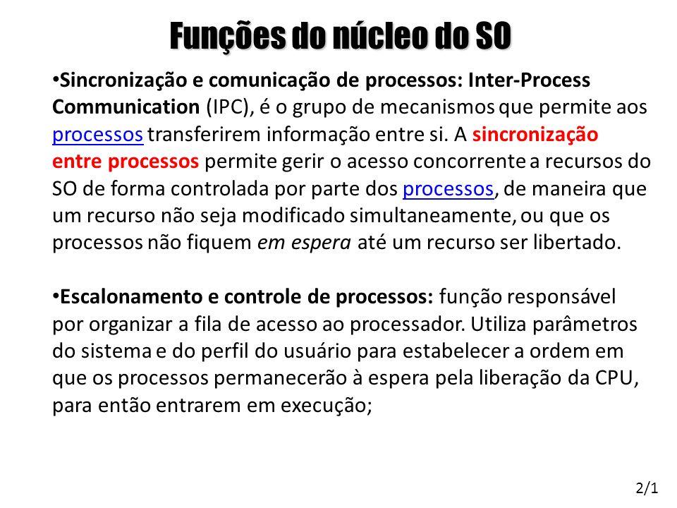 Funções do núcleo do SO Sincronização e comunicação de processos: Inter-Process Communication (IPC), é o grupo de mecanismos que permite aos processos