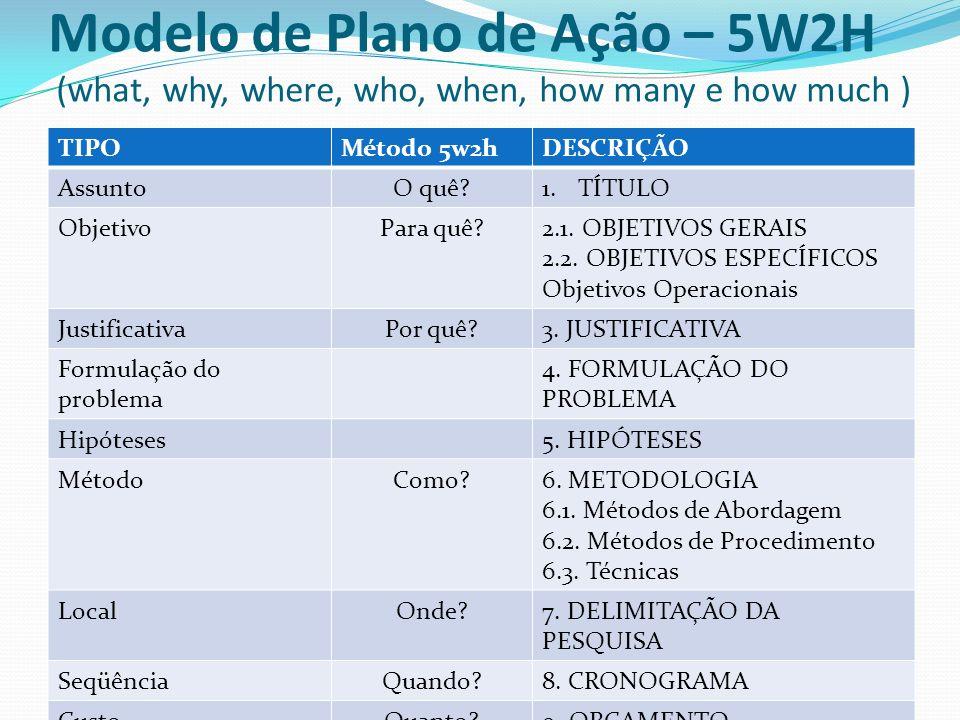 Modelo de Plano de Ação – 5W2H (what, why, where, who, when, how many e how much ) TIPOMétodo 5w2hDESCRIÇÃO AssuntoO quê?1.TÍTULO ObjetivoPara quê?2.1