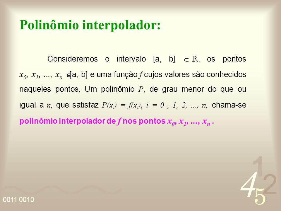 4 2 5 1 0011 0010 Polinômio interpolador: Consideremos o intervalo [a, b] R, os pontos x 0, x 1,..., x n [a, b] e uma função f cujos valores são conhecidos naqueles pontos.