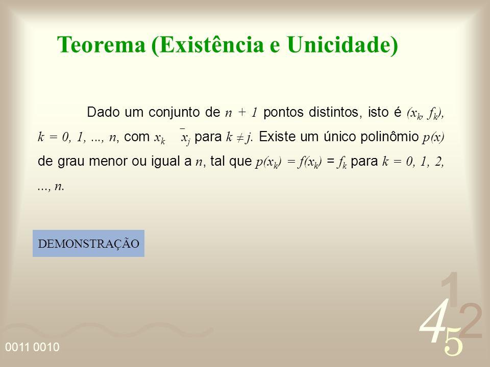 4 2 5 1 0011 0010 Dado um conjunto de n + 1 pontos distintos, isto é (x k, f k ), k = 0, 1,..., n, com x k x j para k j.