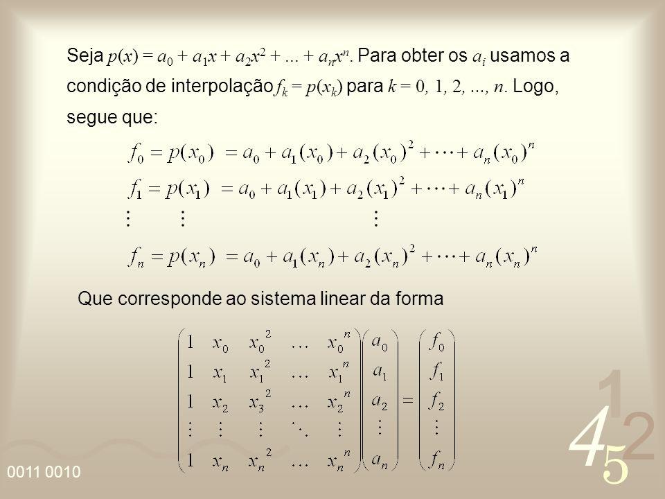 4 2 5 1 0011 0010 Seja p(x) = a 0 + a 1 x + a 2 x 2 +...
