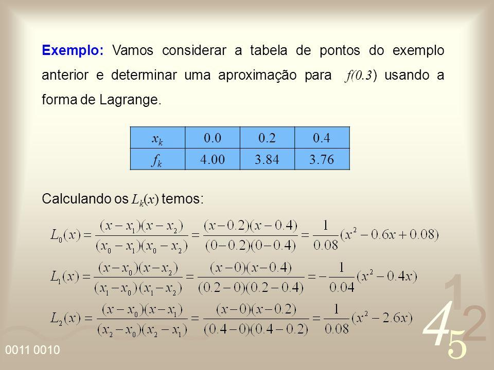 4 2 5 1 0011 0010 Exemplo: Vamos considerar a tabela de pontos do exemplo anterior e determinar uma aproximação para f(0.3 ) usando a forma de Lagrange.