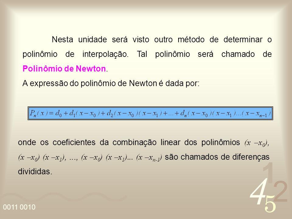 4 2 5 1 0011 0010 Nesta unidade será visto outro método de determinar o polinômio de interpolação.
