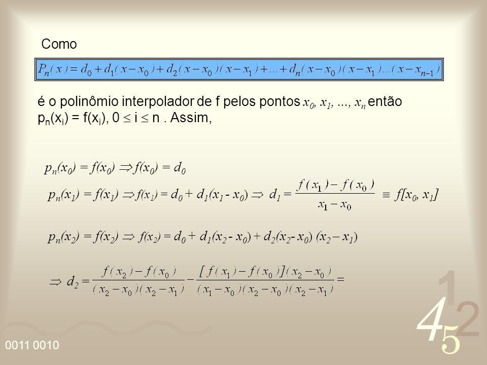 4 2 5 1 0011 0010 Como p n (x 0 ) = f(x 0 ) f(x 0 ) = d 0 é o polinômio interpolador de f pelos pontos x 0, x 1,..., x n então p n (x i ) = f(x i ), 0 i n.