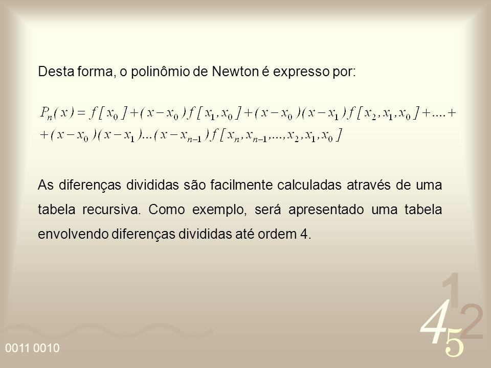 4 2 5 1 0011 0010 Desta forma, o polinômio de Newton é expresso por: As diferenças divididas são facilmente calculadas através de uma tabela recursiva.