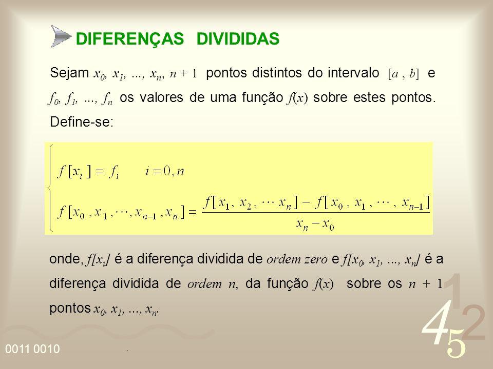 4 2 5 1 0011 0010 DIFERENÇAS DIVIDIDAS Sejam x 0, x 1,..., x n, n + 1 pontos distintos do intervalo [a, b] e f 0, f 1,..., f n os valores de uma função f(x) sobre estes pontos.