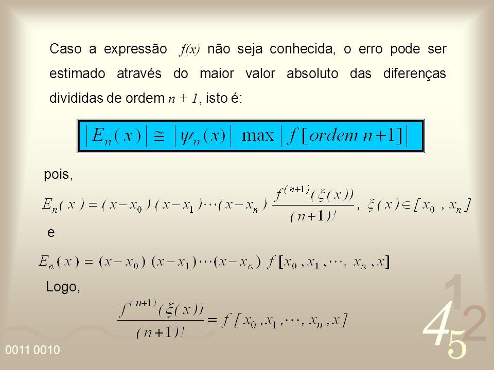 4 2 5 1 0011 0010 Caso a expressão f(x) não seja conhecida, o erro pode ser estimado através do maior valor absoluto das diferenças divididas de ordem n + 1, isto é: pois, e Logo,