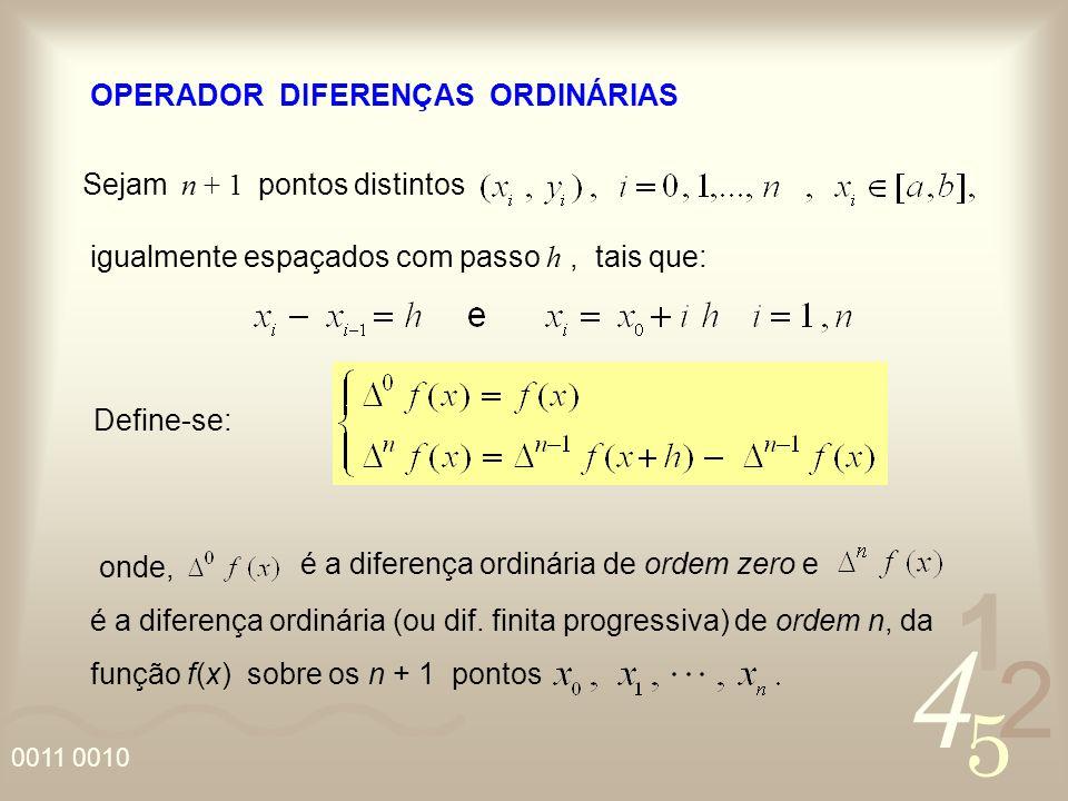 4 2 5 1 0011 0010 OPERADOR DIFERENÇAS ORDINÁRIAS Sejam n + 1 pontos distintos igualmente espaçados com passo h, tais que: Define-se: onde, é a diferença ordinária de ordem zero e é a diferença ordinária (ou dif.