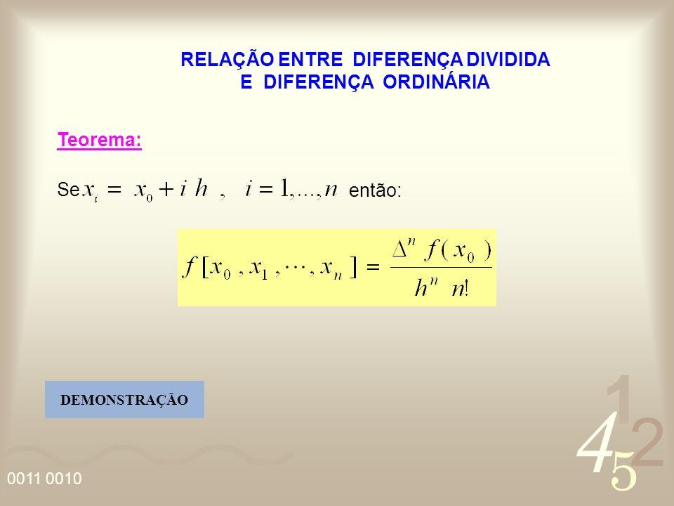 4 2 5 1 0011 0010 RELAÇÃO ENTRE DIFERENÇA DIVIDIDA E DIFERENÇA ORDINÁRIA Se então: Teorema: DEMONSTRAÇÃO