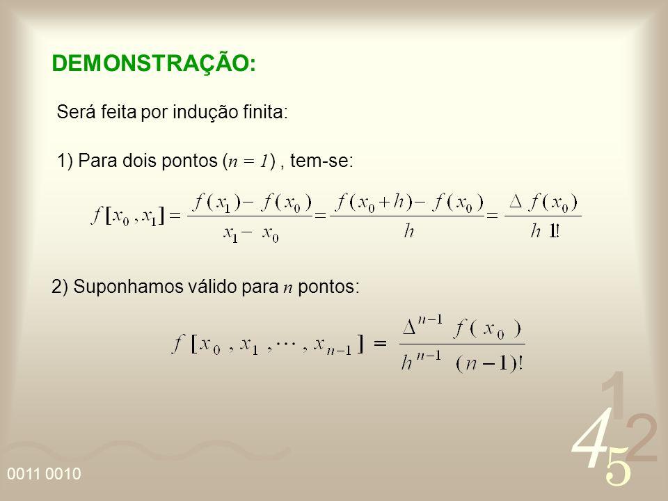 4 2 5 1 0011 0010 DEMONSTRAÇÃO: Será feita por indução finita: 1) Para dois pontos ( n = 1 ), tem-se: 2) Suponhamos válido para n pontos:
