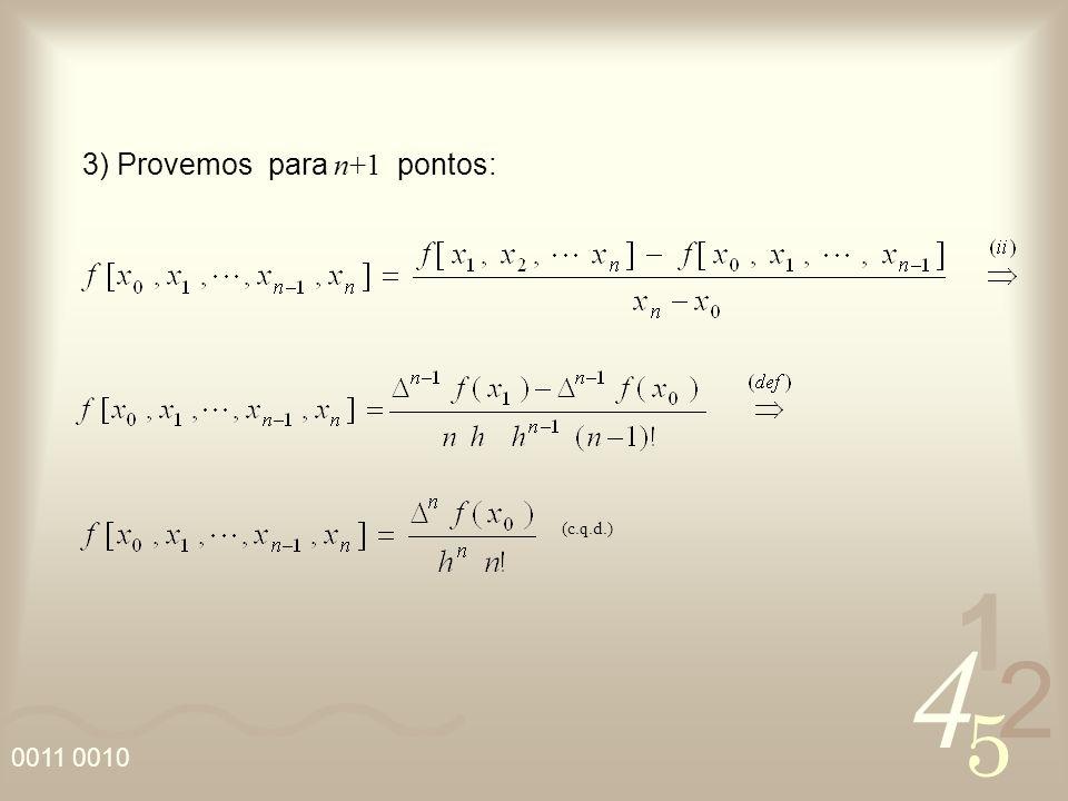 4 2 5 1 0011 0010 3) Provemos para n+1 pontos: (c.q.d.)