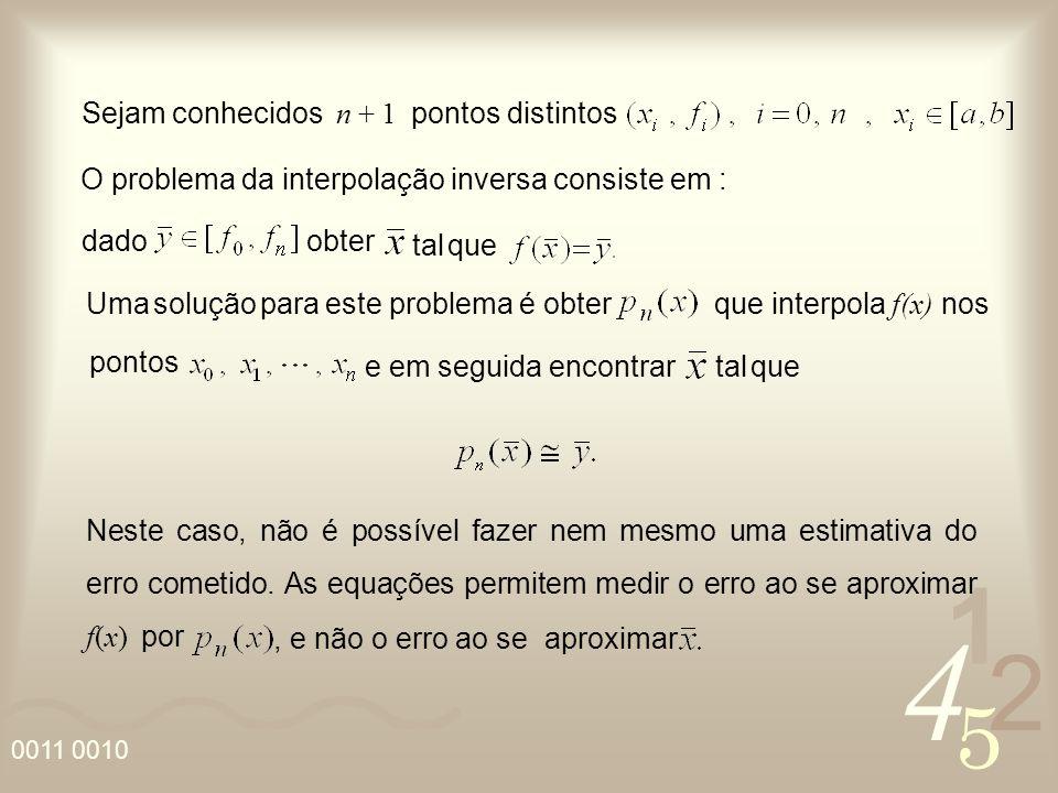 4 2 5 1 0011 0010 Sejam conhecidos n + 1 pontos distintos O problema da interpolação inversa consiste em : dado obter tal que Uma solução para este problema é obter pontos e em seguida encontrar tal que que interpola f(x) nos Neste caso, não é possível fazer nem mesmo uma estimativa do erro cometido.