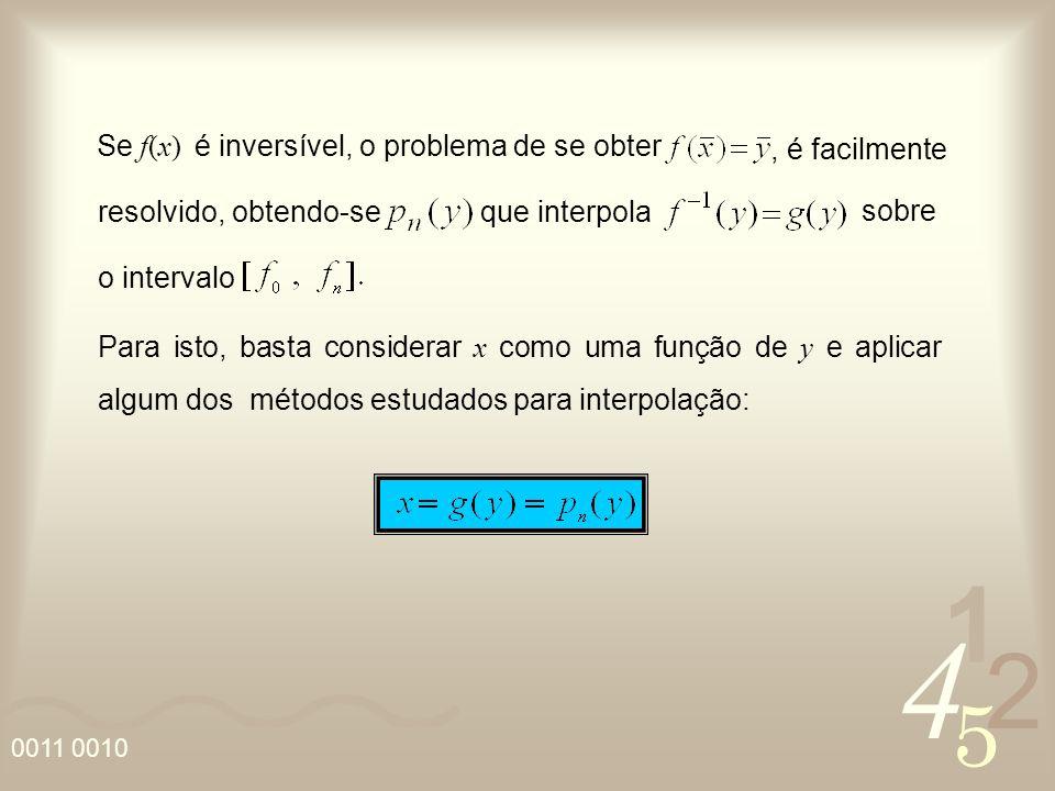 4 2 5 1 0011 0010 Se f(x) é inversível, o problema de se obter resolvido, obtendo-seque interpola o intervalo Para isto, basta considerar x como uma função de y e aplicar algum dos métodos estudados para interpolação:, é facilmente sobre