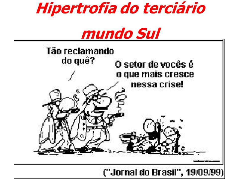 Hipertrofia do terciário mundo Sul