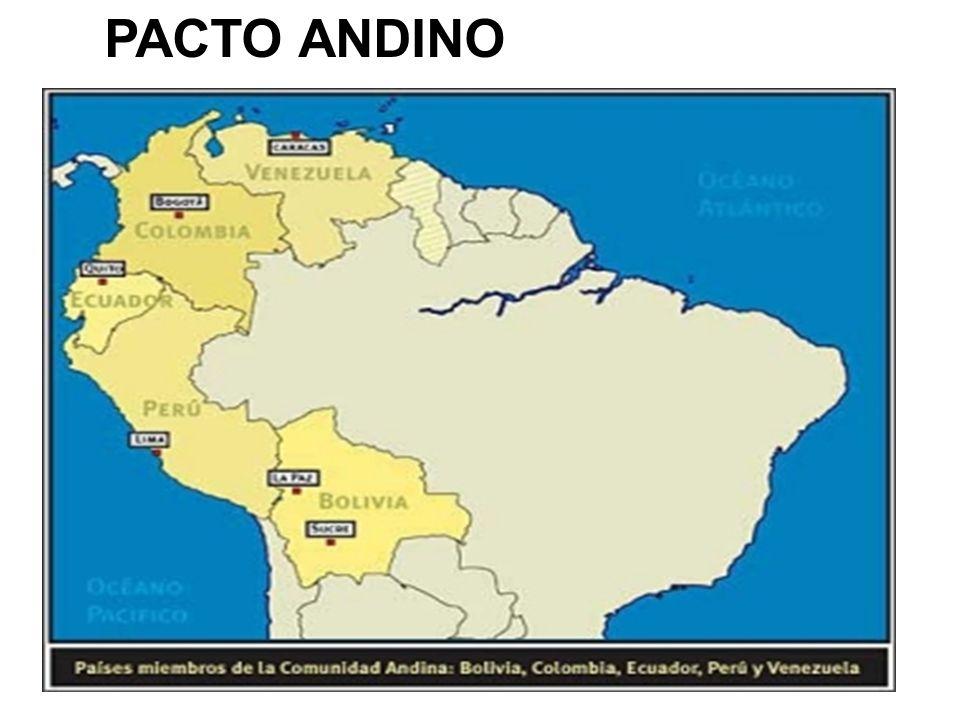 PACTO ANDINO