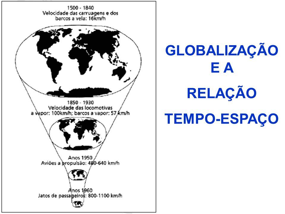 GLOBALIZAÇÃO E A RELAÇÃO TEMPO-ESPAÇO