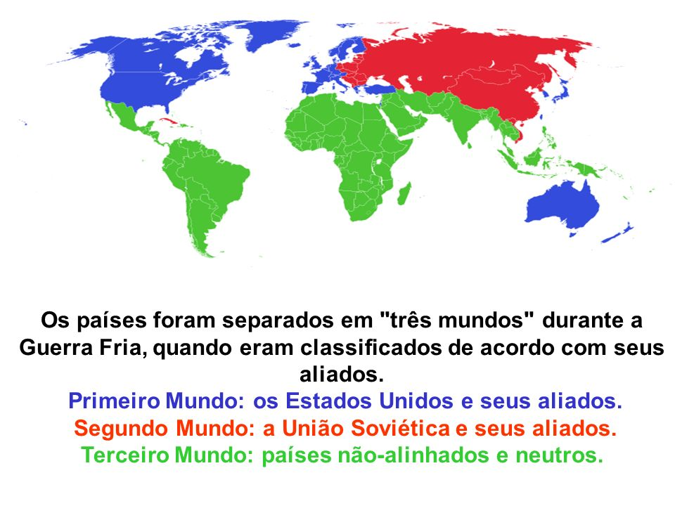 Os países foram separados em