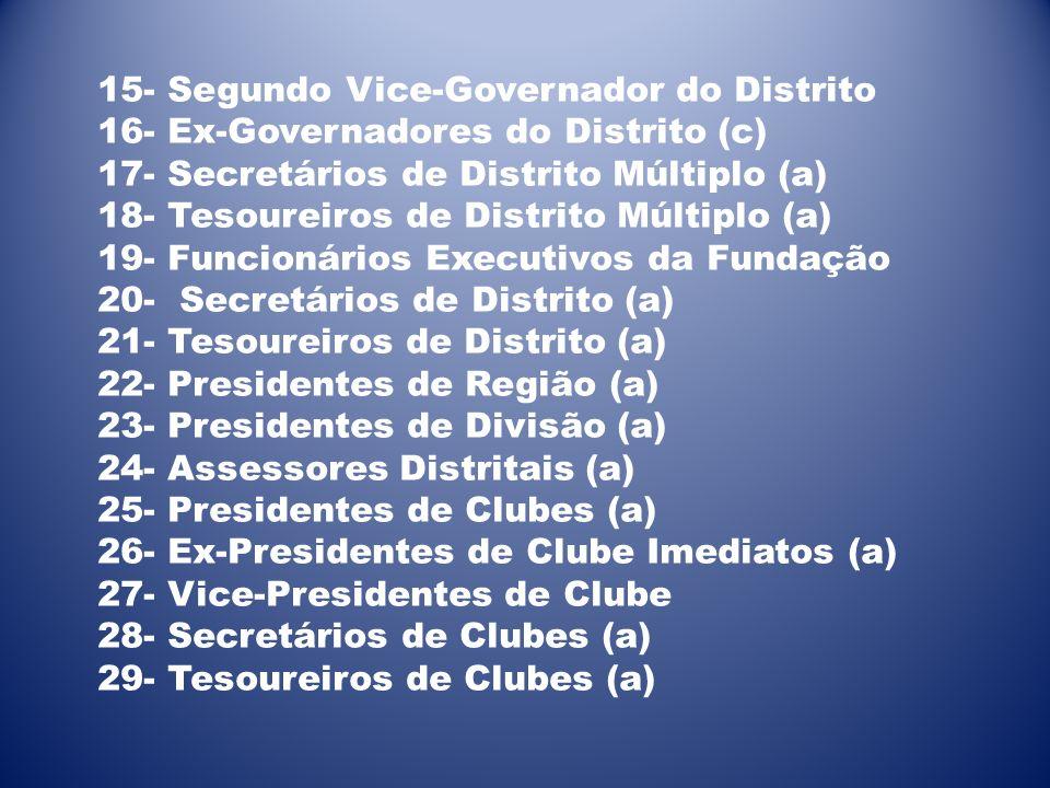 15- Segundo Vice-Governador do Distrito 16- Ex-Governadores do Distrito (c) 17- Secretários de Distrito Múltiplo (a) 18- Tesoureiros de Distrito Múlti