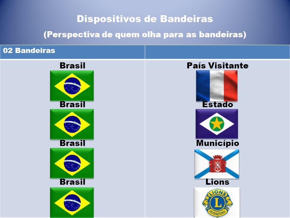 Dispositivos de Bandeiras (Perspectiva de quem olha para as bandeiras) 02 Bandeiras Brasil País Visitante Estado Município Lions Orientação e Prática