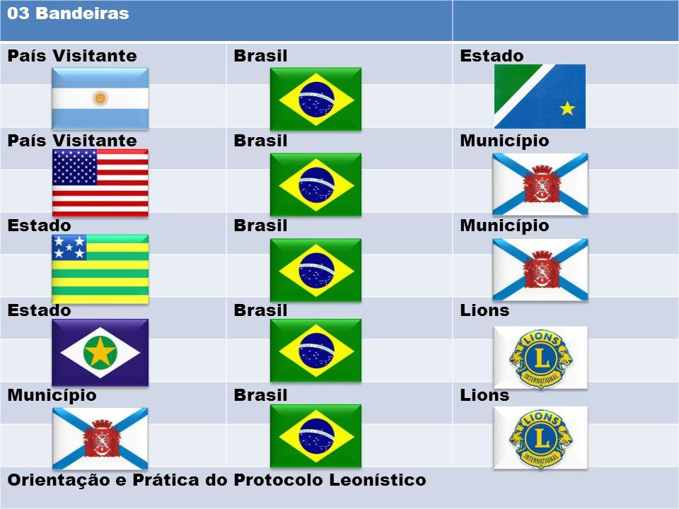 O4 Bandeiras EstadoBrasilPaísMunicípio BrasilPaísLions EstadoBrasilPaísLions MunicípioBrasilEstadoLions 05 Bandeiras MunicípioPaísBrasilEstadoLions Orientação e Prática do Protocolo Leonístico