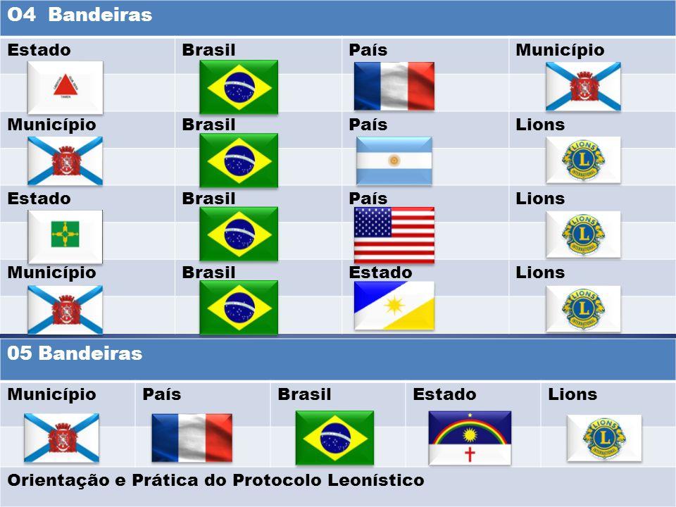 O4 Bandeiras EstadoBrasilPaísMunicípio BrasilPaísLions EstadoBrasilPaísLions MunicípioBrasilEstadoLions 05 Bandeiras MunicípioPaísBrasilEstadoLions Or