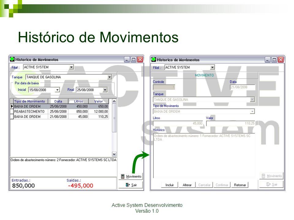 Active System Desenvolvimento Versão 1.0 Histórico de Movimentos