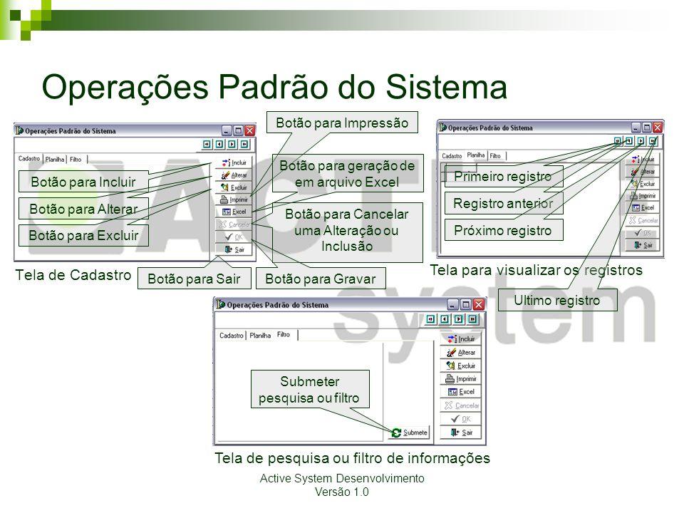 Active System Desenvolvimento Versão 1.0 Operações Padrão do Sistema Tela de Cadastro Tela para visualizar os registros Tela de pesquisa ou filtro de